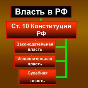 Органы власти Богородицка
